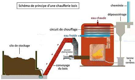 comment fonctionne pompe à chaleur