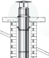 installation d'une chaudière a gaz
