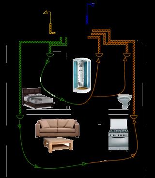 installation de chaudière gaz