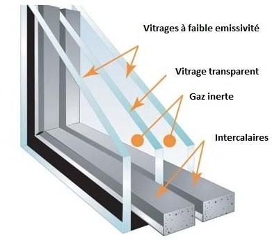 la meilleure isolation thermique