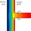 le meilleur isolant thermique