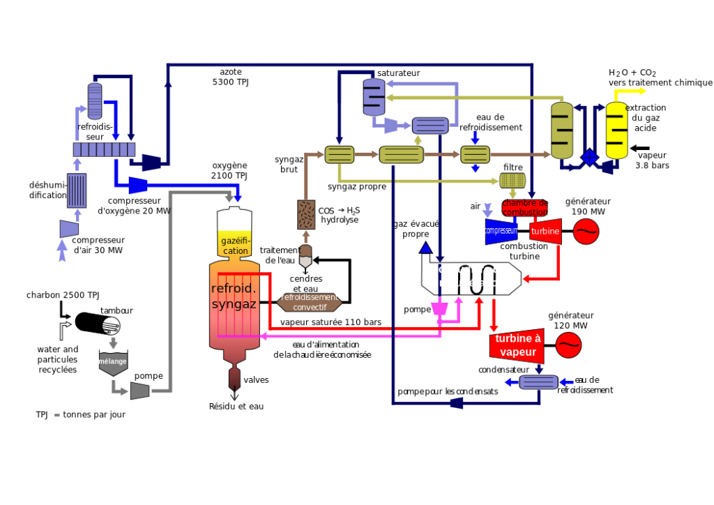schema installation pompe à chaleur