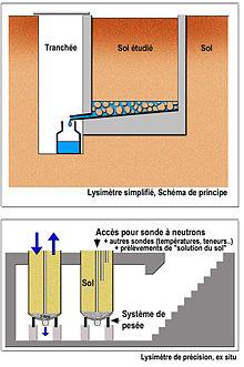 Definition Cabinet De Toilette