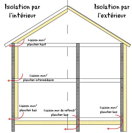 isolation plafond laine de verre