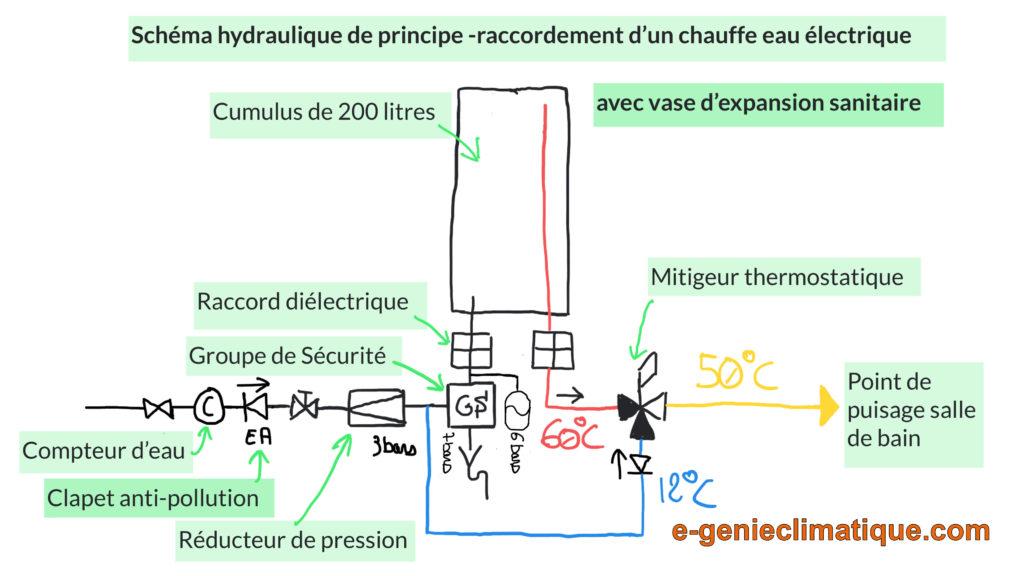 Raccord Et Vanne Plomberie
