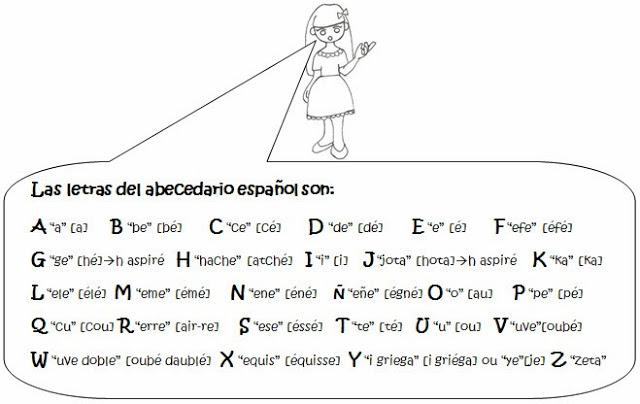 mot compliqué en français