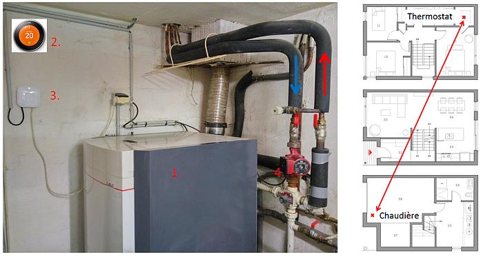 installation chaudière gaz
